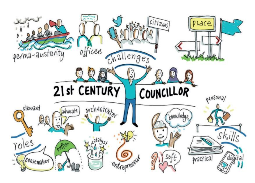 Being a 21st Century Councillor